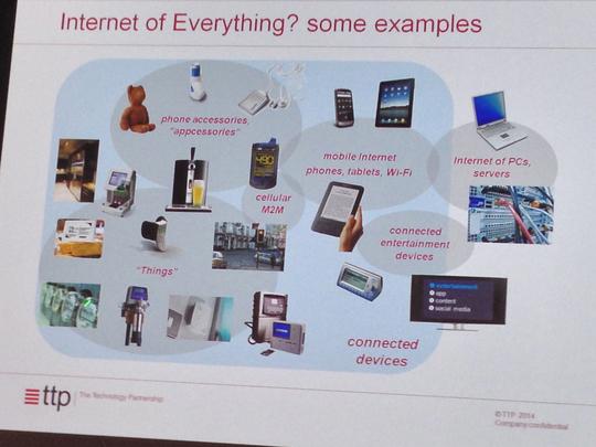 IoT Market Segments